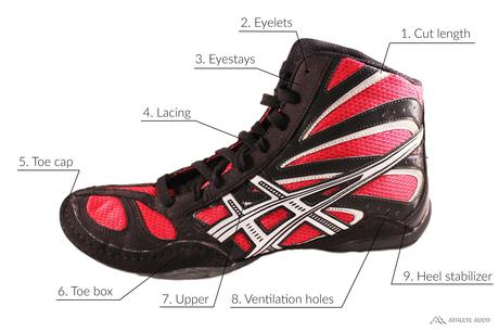 Parts of a Wrestling Shoe - Outer - Anatomy of an Athletic Shoe - Athlete Audit
