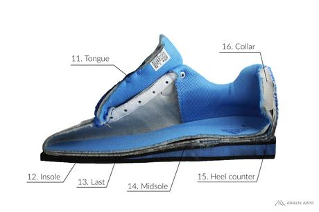 Parts of a Weightlifting Shoe - Inside - Anatomy of an Athletic Shoe - Athlete Audit