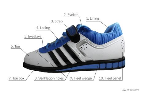 Parts of a Weightlifting Shoe - Outer - Anatomy of an Athletic Shoe - Athlete Audit