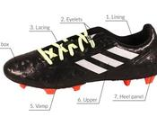 Anatomy Soccer Cleat