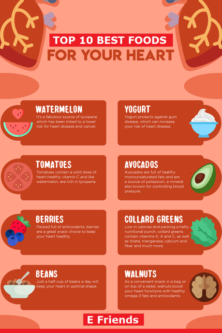 Top 10 Best Foods For Your Heart – Infographic