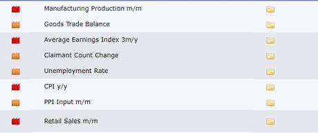 Pound Sterling key elements data