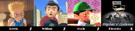 ABC Film Challenge – Animation – M – Meet the Robinsons (2007)