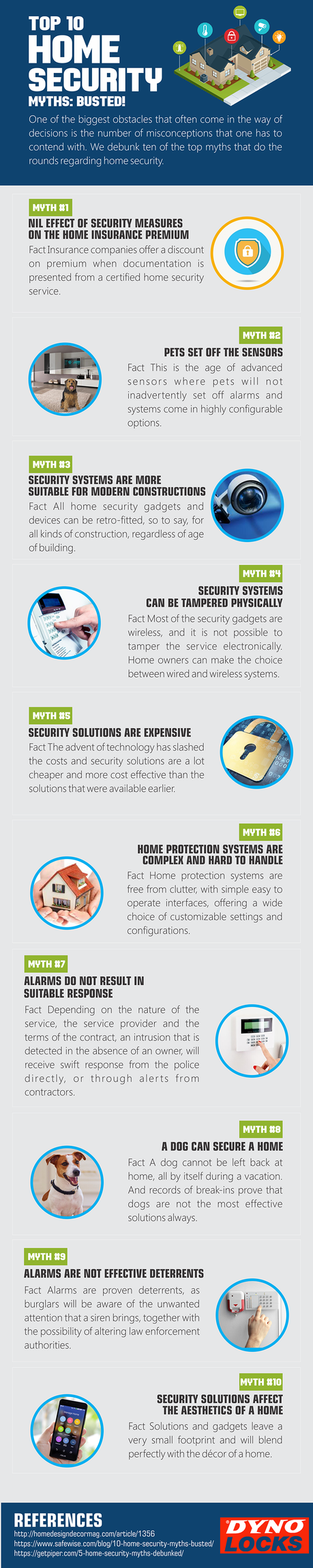 Top 10 Home Security Myths Busted: Busted!
