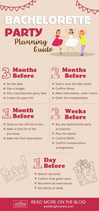 Bachelorette Party Planning guide 3 month before