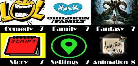 ABC Film Challenge – Animation – P – Pom Poko (1994)