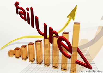 failure-growth-business
