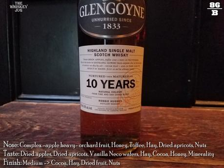 Glengoyne 10 Years Review