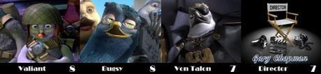 ABC Film Challenge – Animation – V – Valiant (2005)