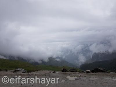 Naive Traveler : Manali Trip