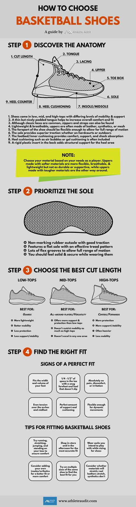 How to Choose Basketball Shoes - Infographic - Athlete Audit