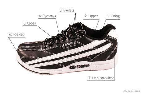 Parts of a Bowling Shoe - Outer - Anatomy of an Athletic Shoe - Athlete Audit