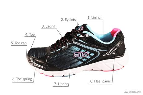 Parts of a Cross Training Shoe - Outer - Anatomy of an Athletic Shoe - Athlete Audit