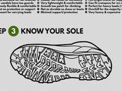 Choose Hiking Shoes
