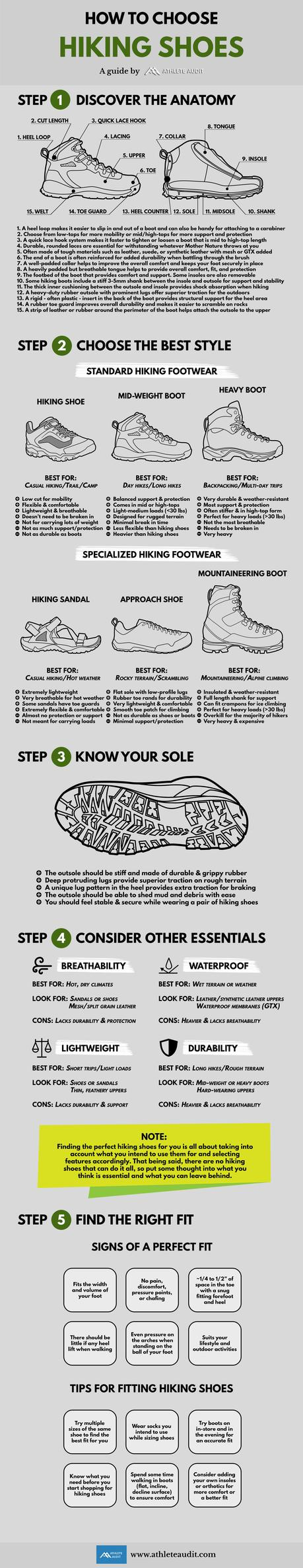 How to Choose Hiking Shoes - Athlete Audit