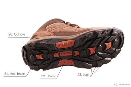Parts of a Hiking Boot - Outsole - Anatomy of an Athletic Shoe - Athlete Audit