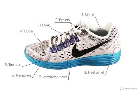 Parts of a Running Shoe - Outer - Anatomy of an Athletic Shoe - Athlete Audit