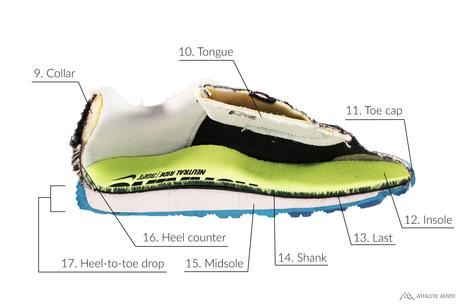 Parts of a Running Shoe - Inside - Anatomy of an Athletic Shoe - Athlete Audit