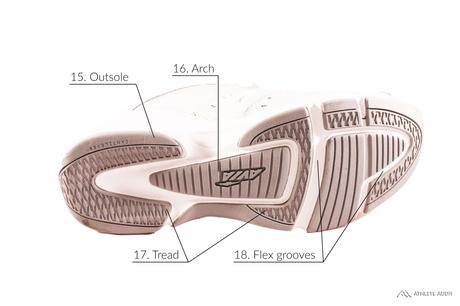 Parts of a Walking Shoe - Outsole - Anatomy of an Athletic Shoe - Athlete Audit