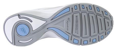 Walking Shoe Sole - How to Choose Walking Shoes