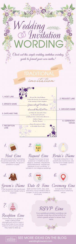 how to address wedding invitations wording infographic