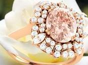 Things Know About Morganite Gemstone