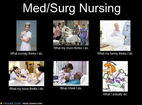 How Nurses View Themselves