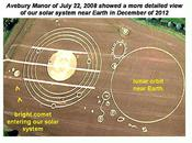 Crop Circle from Avebury 2008