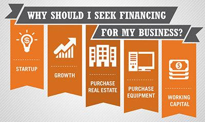 PURCHASE FINANCING: A Game Changer For SMEs