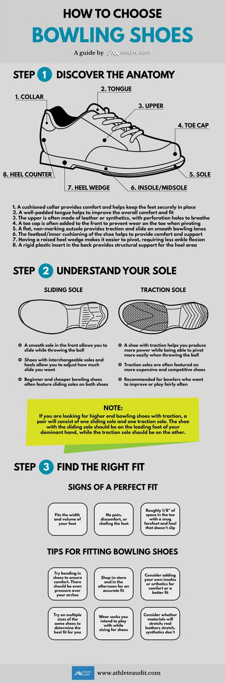How to Choose Bowling Shoes - Infographic - Athlete Audit