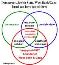 The Causes of Israel's Zionist Left Decline?