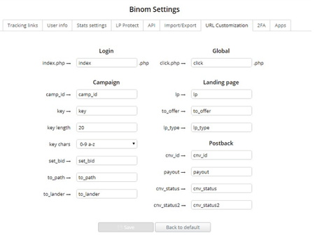 Binom Tracker Review August 2018 With Special Discount Coupon 40% Off