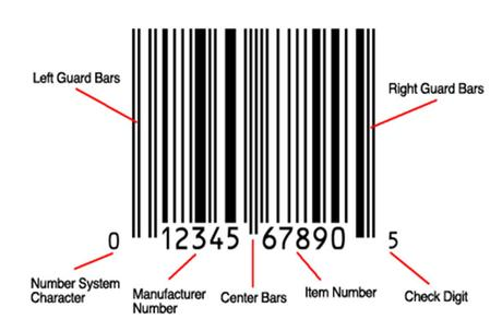 What information does a barcode provides