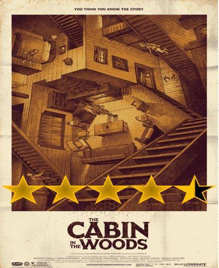 Chris Hemsworth Weekend – Cabin in the Woods (2012) Revisited