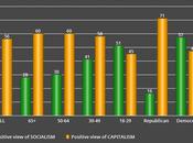 """Should Democrats Embrace Term """"Socialism"""""""