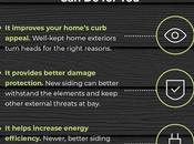 Siding Replacement Benefits Factors Consider