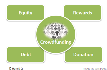 Crowdfunding_by_HQ