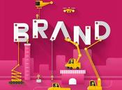 Creating Your Brand Image