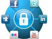 Social Networking Privacy