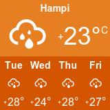 Hampi – A Quest for Ancient Tales and Lost Kingdoms