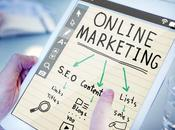 Best Internet Marketing Courses Make Money Online