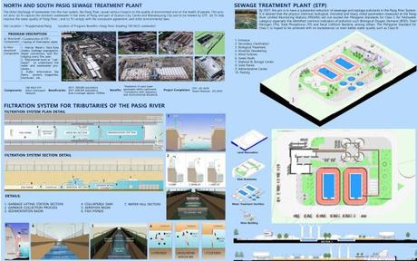 Restoration Plan for Pasig River Completed