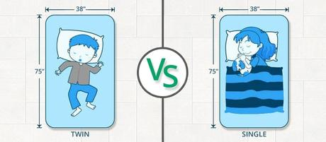 Twin vs. Single Bed Size: Differences Between Both Mattress Sizes