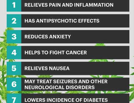 Free CBD Trial Offer : Pure CBD Oil, Miracle Drop Oil, Benefits