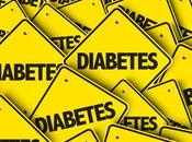 American Adults Have Diabetes According