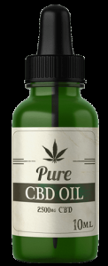 CBD Tincture Review – Proven Health Benefits of Cannabidiol