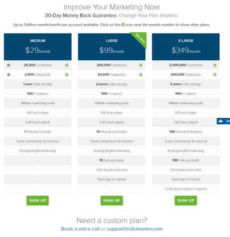 List of 5 Best Cheap Alternatives To ClickMagick 2018 {200% ROI}