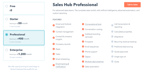 HubSpot Review October 2018 Discount Coupon : (Verified) 25% Off