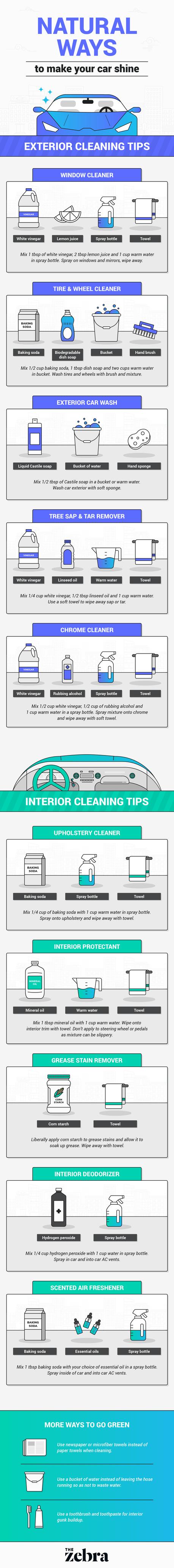 Image: Natural Ways to Make Your Car Shine