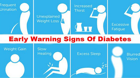 Ayurvedic Ways to Control Diabetes at Home